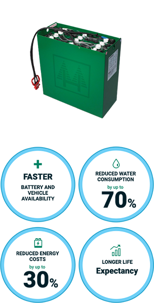Faster battery and vehicle availability, Reduced energy costs by up to 30%, Reduced water consumption by upto 70%, Longer life expectancy